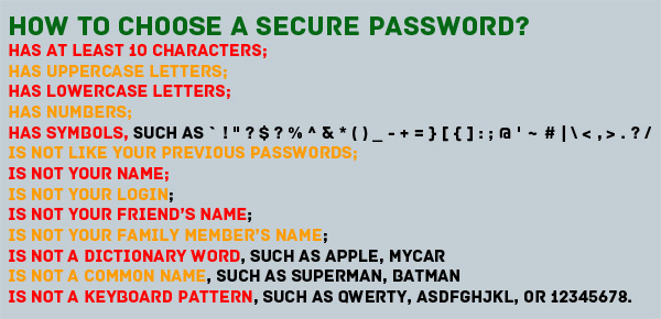 Is Your Password Strong Enough